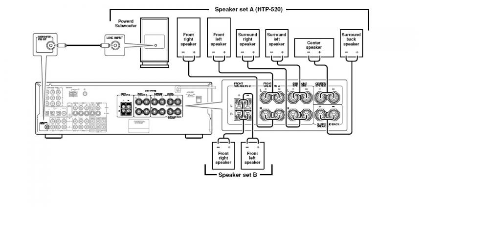 Bose Home Theater Wiring Diagram - Schematics Online Home Theater Component Wiring Schematic on